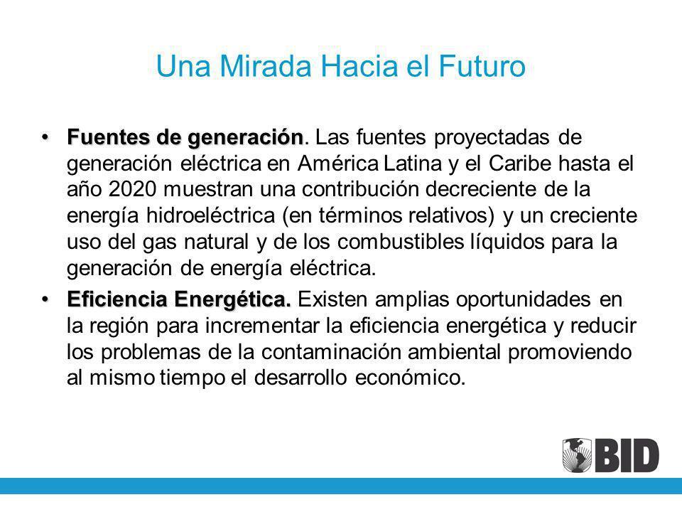 Una Mirada Hacia el Futuro Fuentes de generaciónFuentes de generación. Las fuentes proyectadas de generación eléctrica en América Latina y el Caribe h