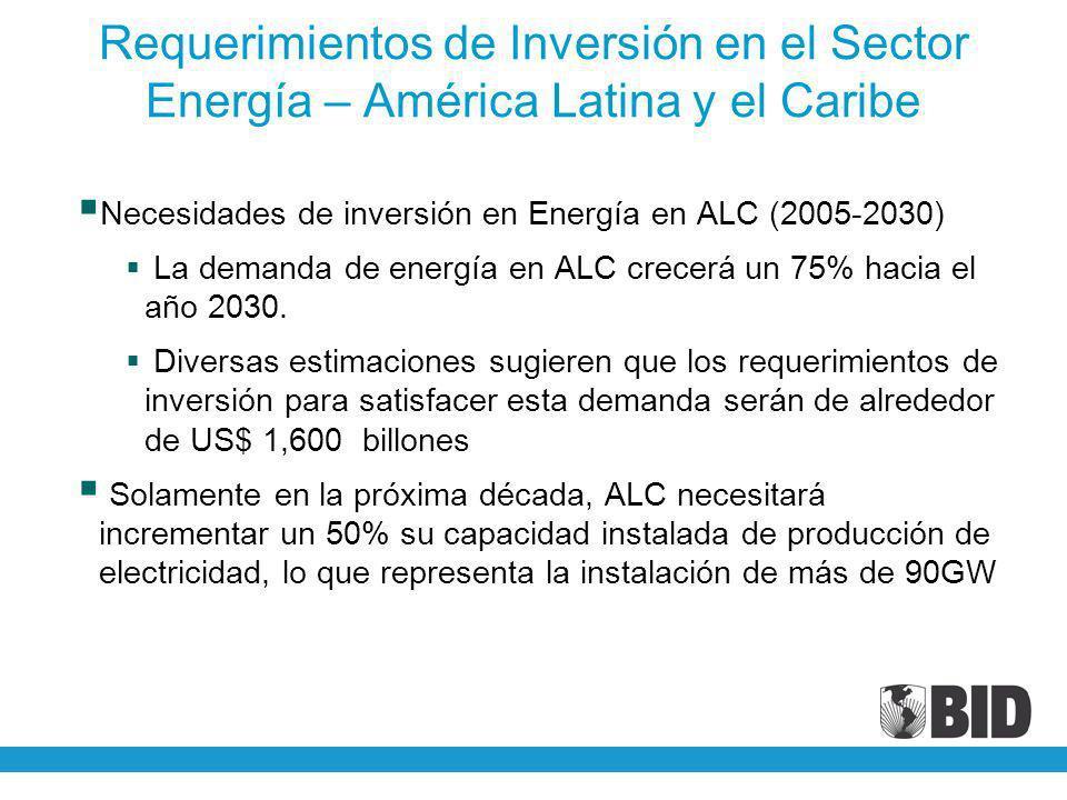 Requerimientos de Inversión en el Sector Energía – América Latina y el Caribe Necesidades de inversión en Energía en ALC (2005-2030) La demanda de ene