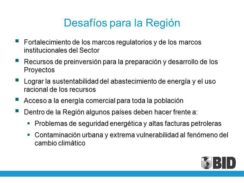 Desafíos para la Región Fortalecimiento de los marcos regulatorios y de los marcos institucionales del Sector Fortalecimiento de los marcos regulatori