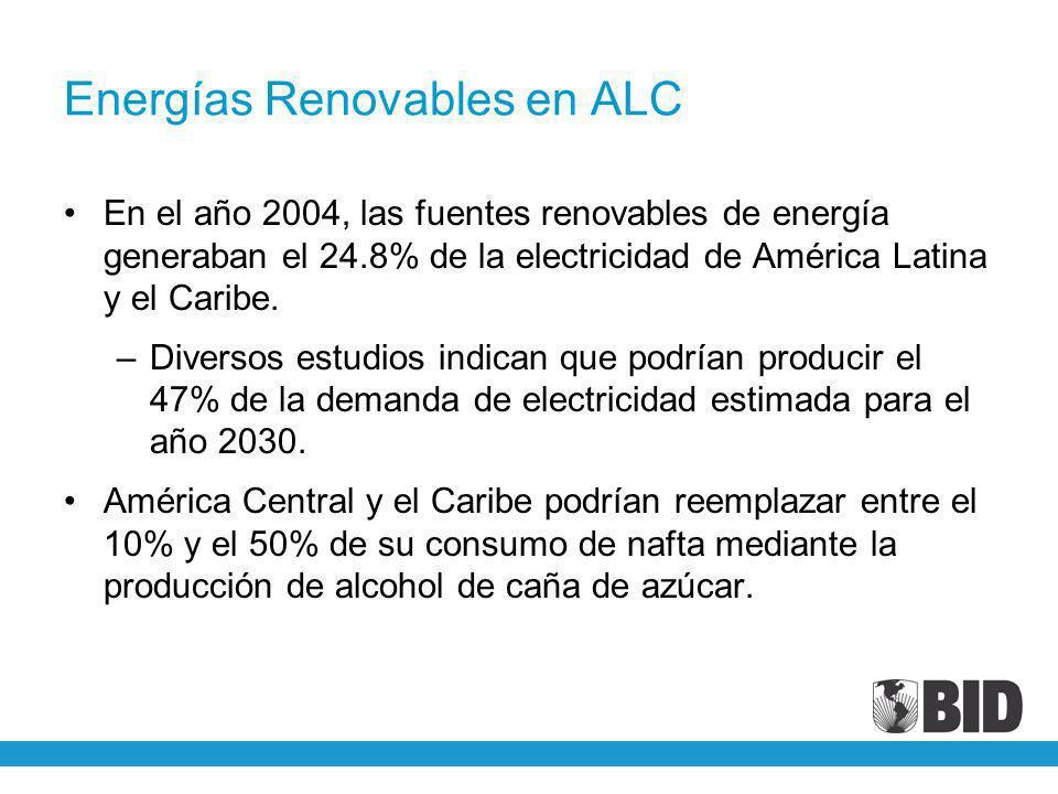 Energías Renovables en ALC En el año 2004, las fuentes renovables de energía generaban el 24.8% de la electricidad de América Latina y el Caribe. –Div