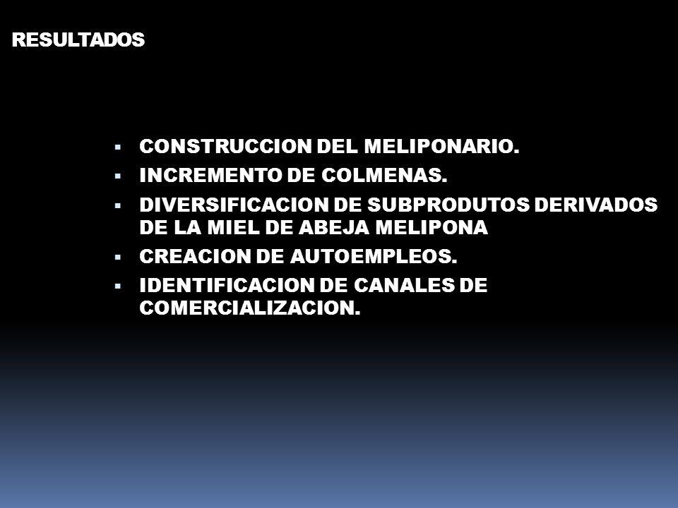 RESULTADOS CONSTRUCCION DEL MELIPONARIO. INCREMENTO DE COLMENAS. DIVERSIFICACION DE SUBPRODUTOS DERIVADOS DE LA MIEL DE ABEJA MELIPONA CREACION DE AUT
