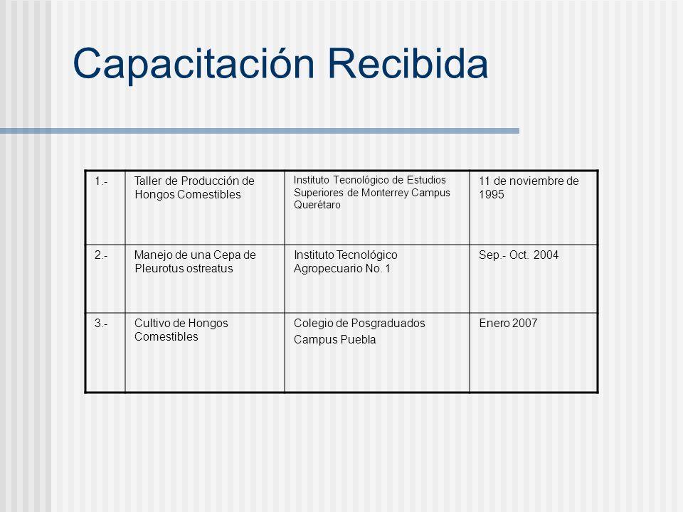 Capacitación Recibida 1.-Taller de Producción de Hongos Comestibles Instituto Tecnológico de Estudios Superiores de Monterrey Campus Querétaro 11 de n