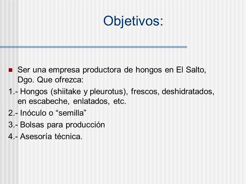 Objetivos: Ser una empresa productora de hongos en El Salto, Dgo. Que ofrezca: 1.- Hongos (shiitake y pleurotus), frescos, deshidratados, en escabeche