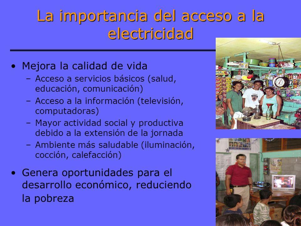 3 La importancia del acceso a la electricidad Mejora la calidad de vida –Acceso a servicios básicos (salud, educación, comunicación) –Acceso a la info