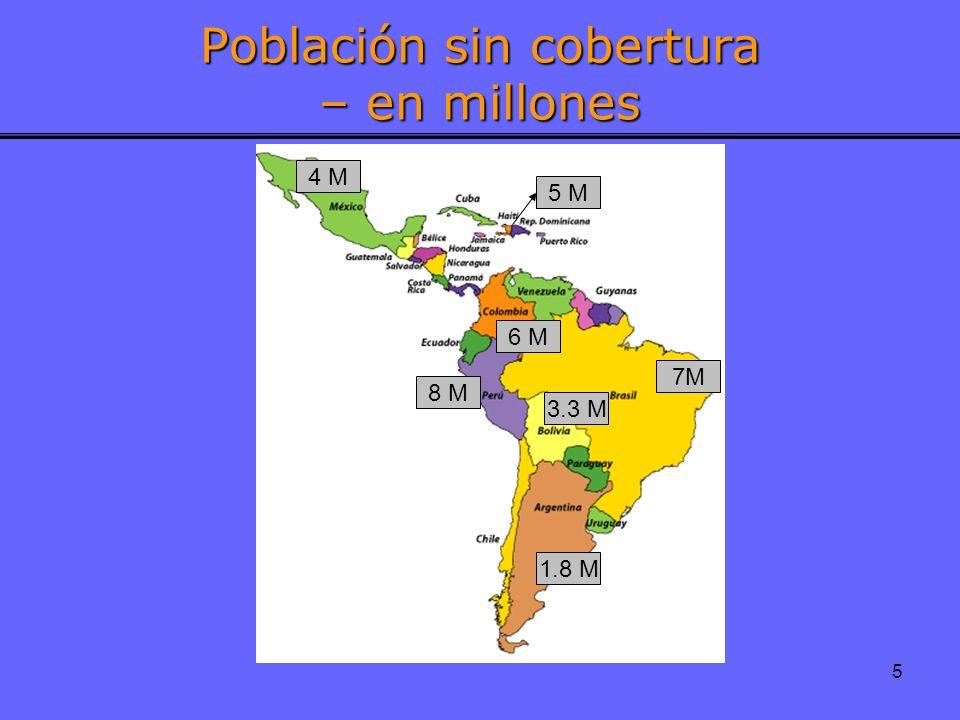 5 Población sin cobertura – en millones 7M 1.8 M 4 M 6 M 8 M 5 M 3.3 M
