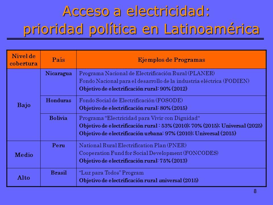 8 Accesoa electricidad: prioridad política en Latinoamérica Acceso a electricidad: prioridad política en Latinoamérica Nivel de cobertura PaísEjemplos de Programas Bajo NicaraguaPrograma Nacional de Electrificación Rural (PLANER) Fondo Nacional para el desarrollo de la industria eléctrica (FODIEN) Objetivo de electrificación rural: 90% (2012) HondurasFondo Social de Electrificación (FOSODE) Objetivo de electrificación rural: 80% (2015) BoliviaPrograma Electricidad para Vivir con Dignidad Objetivo de electrificación rural : 53% (2010); 70% (2015); Universal (2025) Objetivo de electrificación urbana: 97% (2010); Universal (2015) Medio PeruNational Rural Electrification Plan (PNER) Cooperation Fund for Social Development (FONCODES) Objetivo de electrificación rural: 75% (2013) Alto BrasilLuz para Todos Program Objetivo de electrificación rural universal (2015)