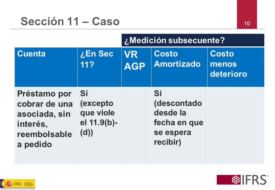 10 Sección 11 – Caso ¿Medición subsecuente? Cuenta¿En Sec 11? VR AGP Costo Amortizado Costo menos deterioro Préstamo por cobrar de una asociada, sin i