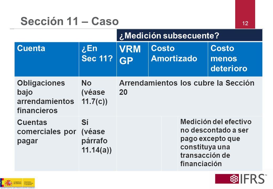 12 Sección 11 – Caso ¿Medición subsecuente? Cuenta¿En Sec 11? VRM GP Costo Amortizado Costo menos deterioro Obligaciones bajo arrendamientos financier