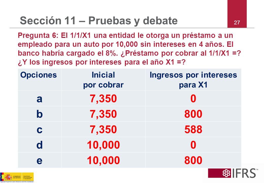 27 Sección 11 – Pruebas y debate Pregunta 6: El 1/1/X1 una entidad le otorga un préstamo a un empleado para un auto por 10,000 sin intereses en 4 años