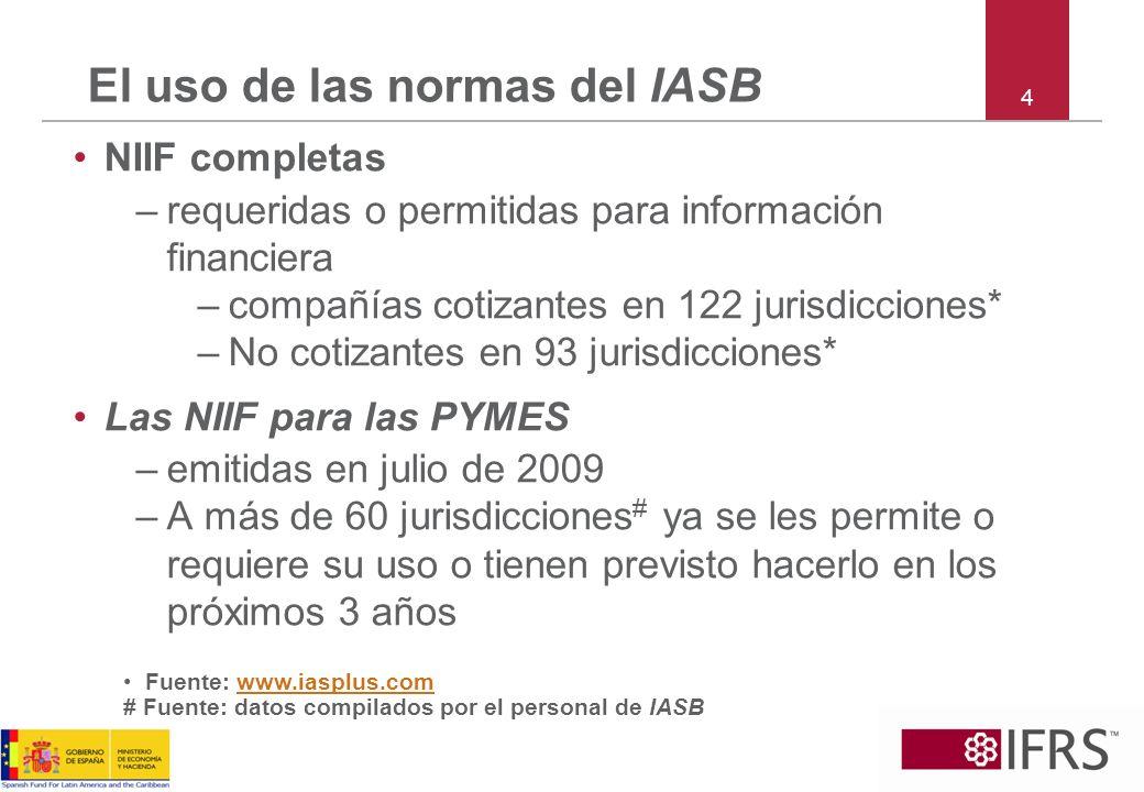 El uso de las normas del IASB NIIF completas –requeridas o permitidas para información financiera –compañías cotizantes en 122 jurisdicciones* –No cot