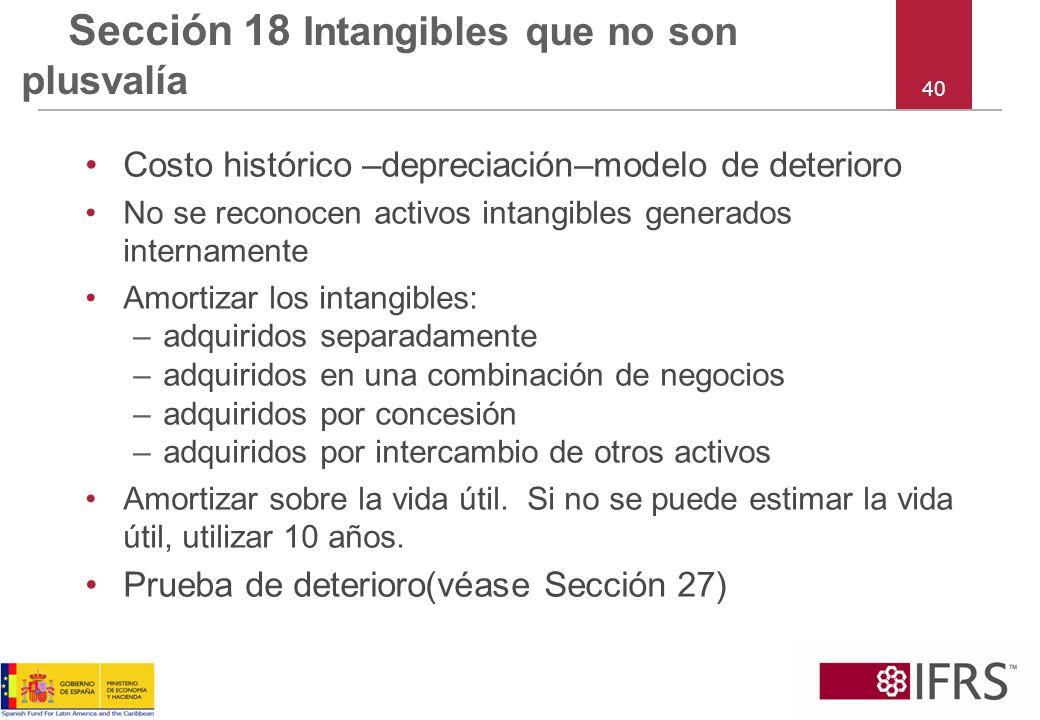 40 Sección 18 Intangibles que no son plusvalía Costo histórico –depreciación–modelo de deterioro No se reconocen activos intangibles generados interna