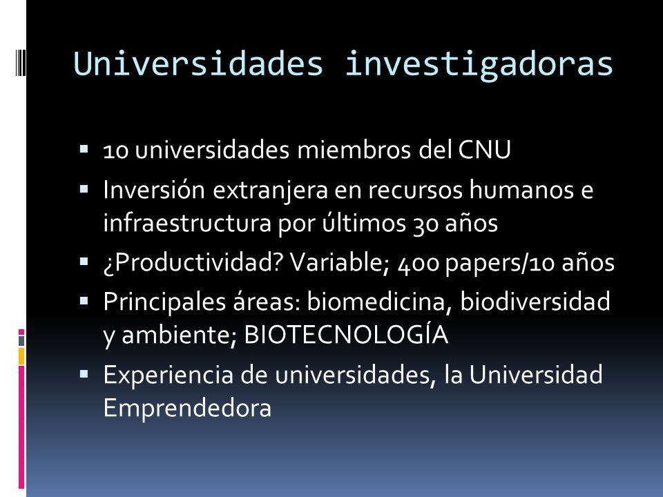 Universidades investigadoras 10 universidades miembros del CNU Inversión extranjera en recursos humanos e infraestructura por últimos 30 años ¿Productividad.