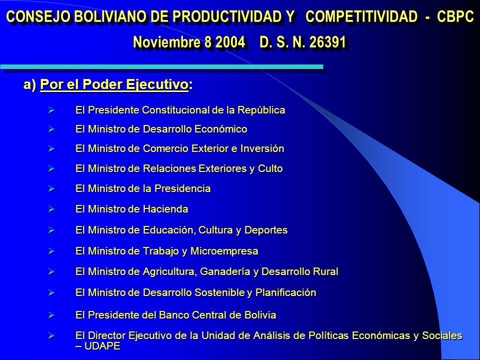 CONSEJO BOLIVIANO DE PRODUCTIVIDAD Y COMPETITIVIDAD - CBPC Noviembre 8 2004 D.