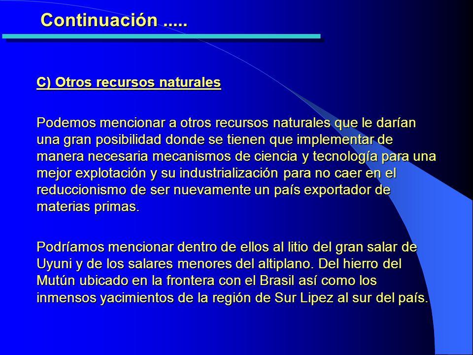 Continuación.....