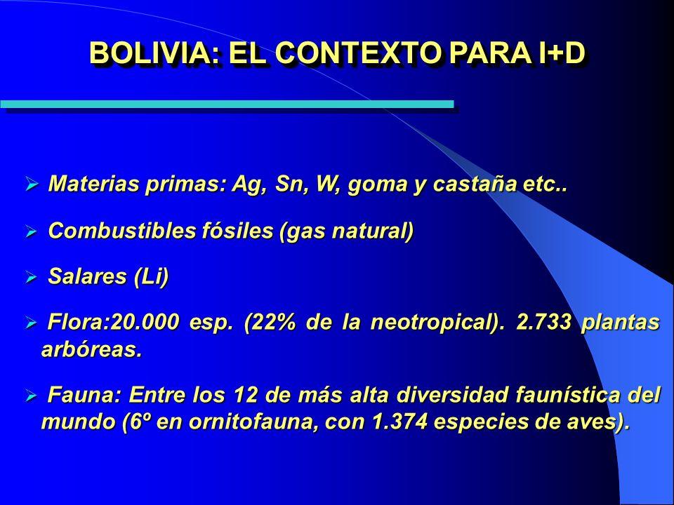 BOLIVIA: EL CONTEXTO PARA I+D Materias primas: Ag, Sn, W, goma y castaña etc..
