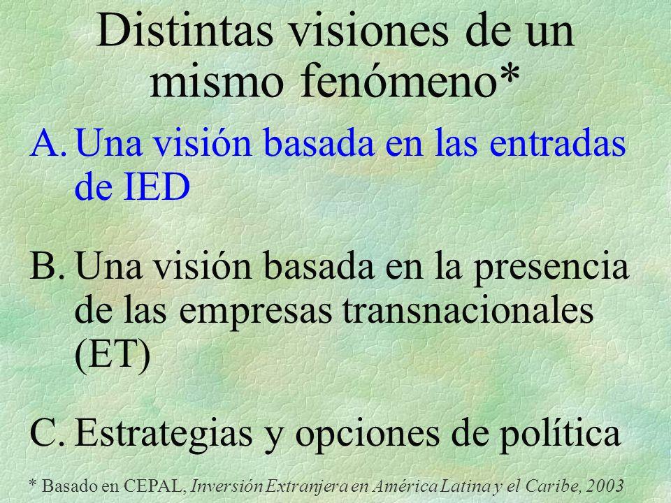 III Sesión Intensiva de Formación para Negociadores de Acuerdos Internacionales sobre Inversión Opciones de Política en Materia de Inversión en América Latina CEPAL Lima, 13 de octubre de 2004 Presentación de Michael Mortimore