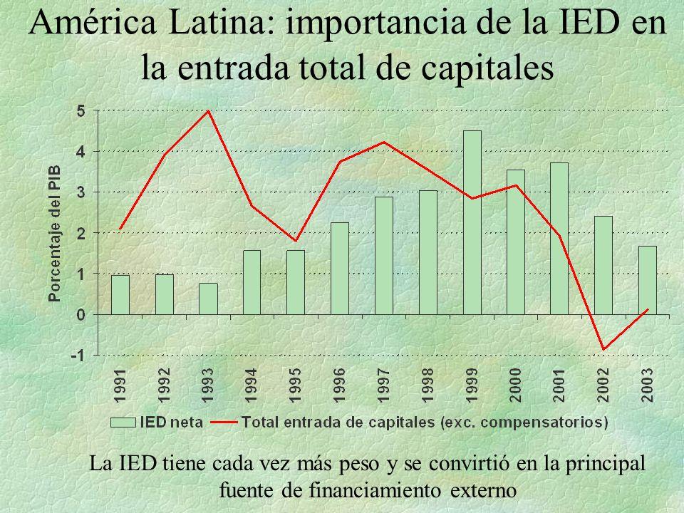 Ventas de las 500 mayores empresas de América Latina, por tipo de propiedad (en porcentajes) Fuente: Basado en datos de América Economía Intenso proceso de transnacionalización en América Latina