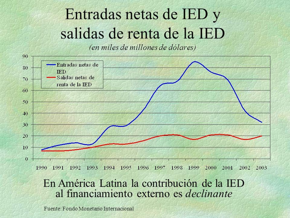 Ventas de las cien mayores empresas manufactureras de América Latina, por tipo de propiedad (en porcentajes) Fuente: Basado en datos de América Economía Automotrices Sigue la extensa presencia de ET en el sector manufacturero, especialmente en la industria automotora