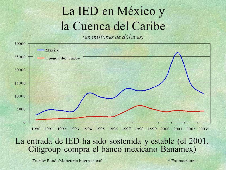 Ventas de las cien mayores empresas de servicios de América Latina, por tipo de propiedad (en porcentajes) Las empresas extranjeras desplazan al resto, especialmente a las estatales Fuente: Basado en datos de América Economía