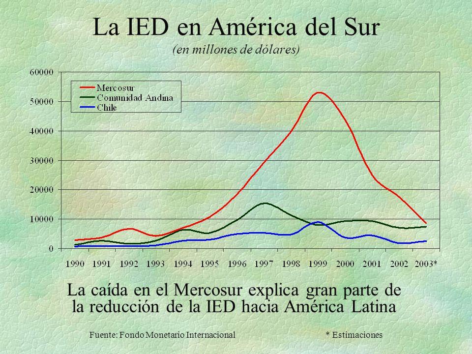 América Latina: IED por país de origen y sector de destino, 1996 – 2002 (en miles de millones de dólares) Fuente: Bancos centrales de los países y otros organismos nacionales EE.UU.