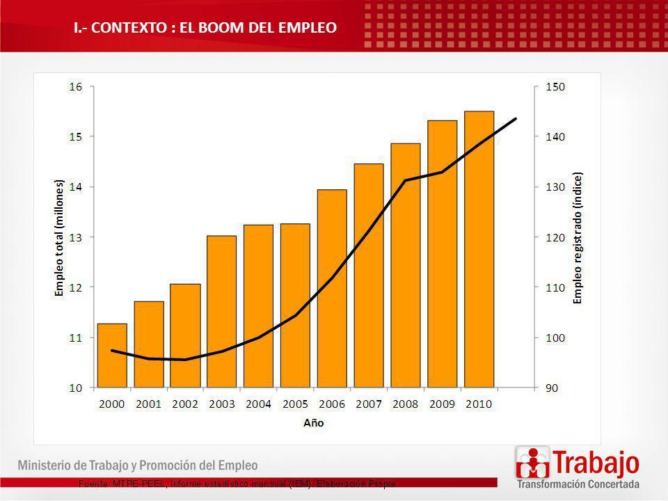 I.- CONTEXTO : EL BOOM DEL EMPLEO