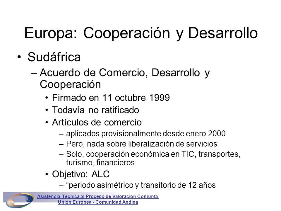 Europa: Cooperación y Desarrollo Sudáfrica –Acuerdo de Comercio, Desarrollo y Cooperación Firmado en 11 octubre 1999 Todavía no ratificado Artículos d