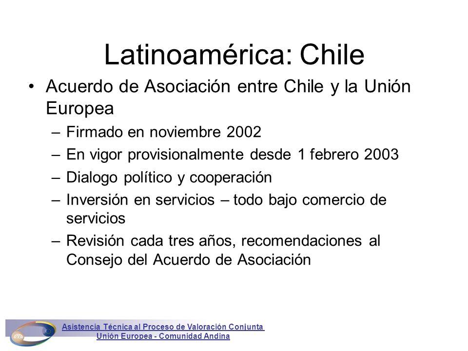 Latinoamérica: Chile Acuerdo de Asociación entre Chile y la Unión Europea –Firmado en noviembre 2002 –En vigor provisionalmente desde 1 febrero 2003 –