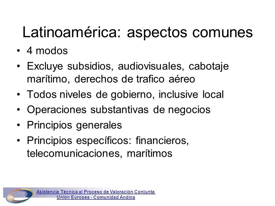 Latinoamérica: aspectos comunes 4 modos Excluye subsidios, audiovisuales, cabotaje marítimo, derechos de trafico aéreo Todos niveles de gobierno, inclusive local Operaciones substantivas de negocios Principios generales Principios específicos: financieros, telecomunicaciones, marítimos Asistencia Técnica al Proceso de Valoración Conjunta Unión Europea - Comunidad Andina