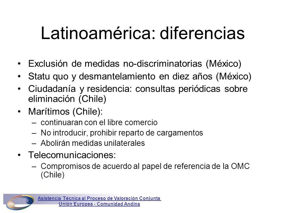 Latinoamérica: diferencias Exclusión de medidas no-discriminatorias (México) Statu quo y desmantelamiento en diez años (México) Ciudadanía y residenci