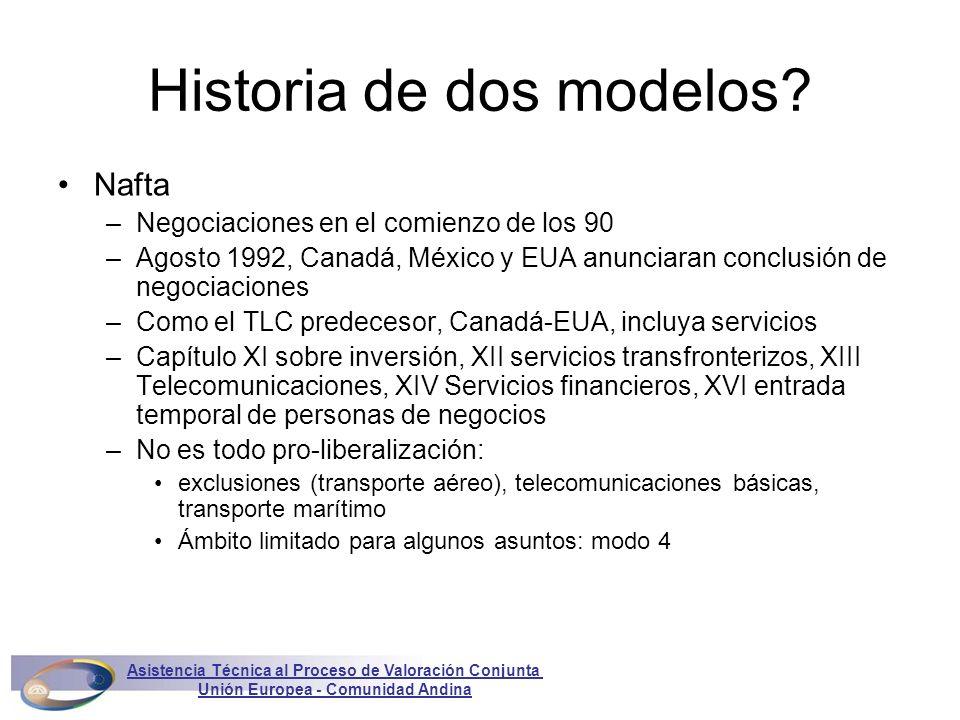 Historia de dos modelos? Nafta –Negociaciones en el comienzo de los 90 –Agosto 1992, Canadá, México y EUA anunciaran conclusión de negociaciones –Como