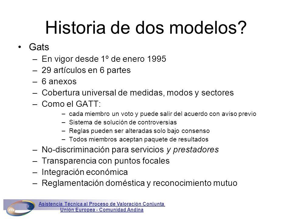 Historia de dos modelos? Gats –En vigor desde 1º de enero 1995 –29 artículos en 6 partes –6 anexos –Cobertura universal de medidas, modos y sectores –