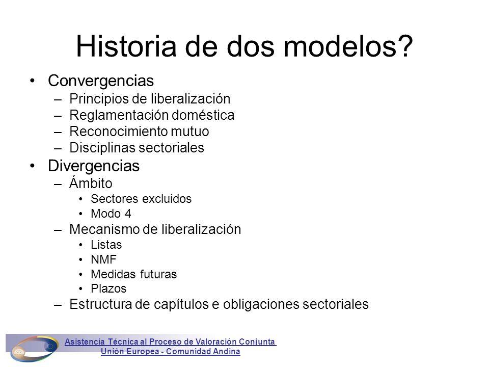 Historia de dos modelos? Convergencias –Principios de liberalización –Reglamentación doméstica –Reconocimiento mutuo –Disciplinas sectoriales Divergen