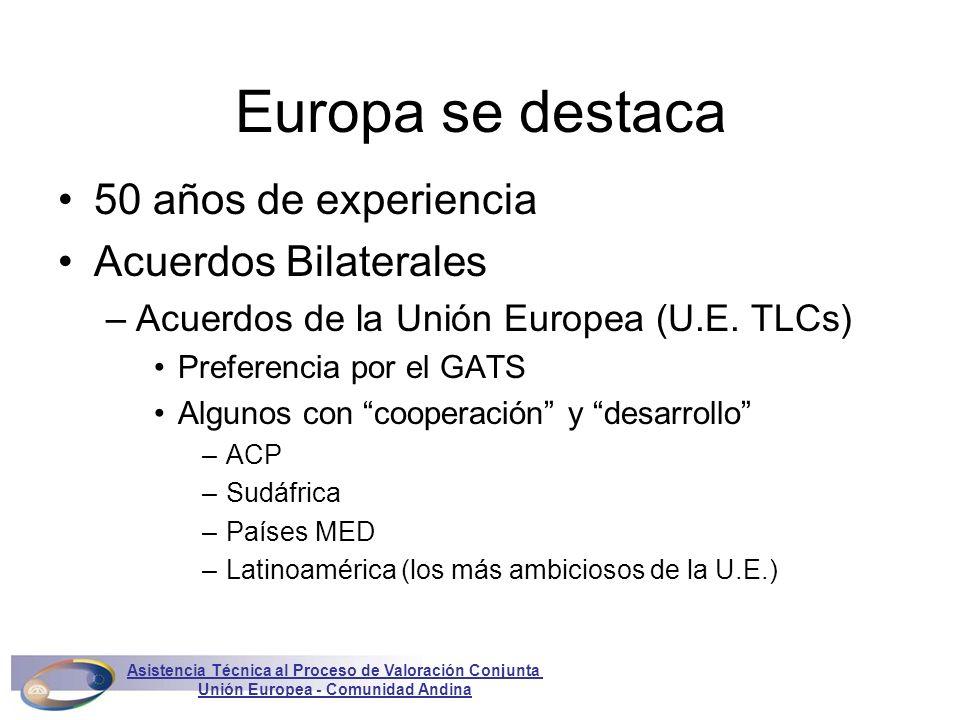Europa se destaca 50 años de experiencia Acuerdos Bilaterales –Acuerdos de la Unión Europea (U.E. TLCs) Preferencia por el GATS Algunos con cooperació