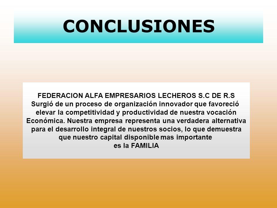 CONCLUSIONES FEDERACION ALFA EMPRESARIOS LECHEROS S.C DE R.S Surgió de un proceso de organización innovador que favoreció elevar la competitividad y productividad de nuestra vocación Económica.