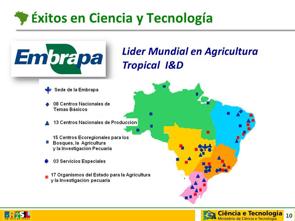 10 Lider Mundial en Agricultura Tropical I&D É xitos en Ciencia y Tecnología