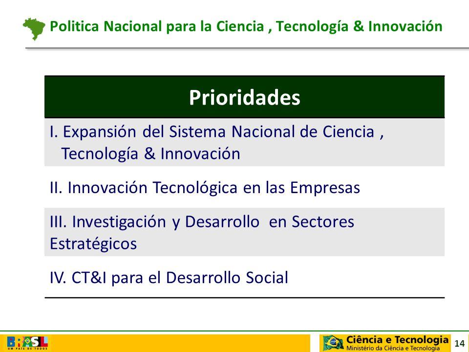 14 Politica Nacional para la Ciencia, Tecnología & Innovación Prioridades I. Expansión del Sistema Nacional de Ciencia, Tecnología & Innovación II. In