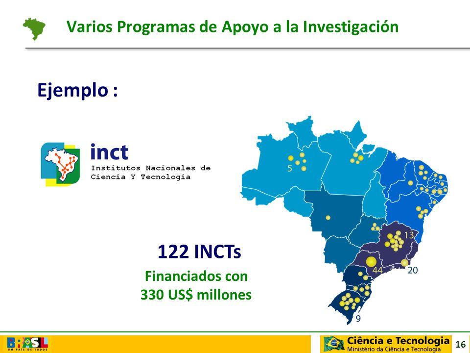 16 122 INCTs Financiados con 330 US$ millones Varios Programas de Apoyo a la Investigación Ejemplo :