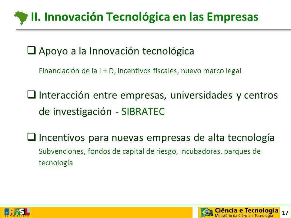 17 Apoyo a la Innovación tecnológica Financiación de la I + D, incentivos fiscales, nuevo marco legal Interacción entre empresas, universidades y cent