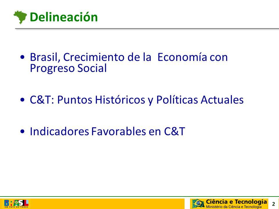 2 Delineación Brasil, Crecimiento de la Economía con Progreso Social C&T: Puntos Históricos y Políticas Actuales Indicadores Favorables en C&T