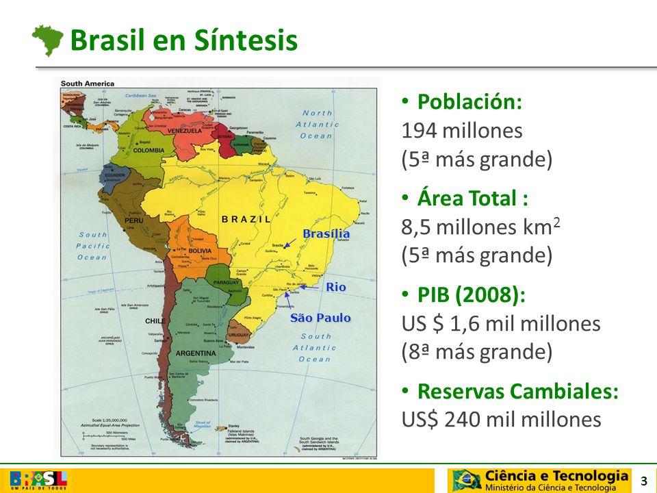 3 Población: 194 millones (5ª más grande) Área Total : 8,5 millones km 2 (5ª más grande) PIB (2008): US $ 1,6 mil millones (8ª más grande) Reservas Ca