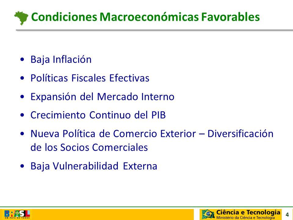 4 Condiciones Macroeconómicas Favorables Baja Inflación Políticas Fiscales Efectivas Expansión del Mercado Interno Crecimiento Continuo del PIB Nueva