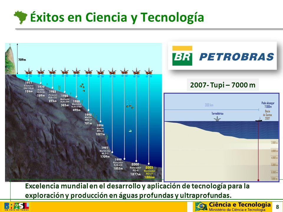 8 Excelencia mundial en el desarrollo y aplicación de tecnología para la exploración y producción en águas profundas y ultraprofundas. 2007- Tupi – 70