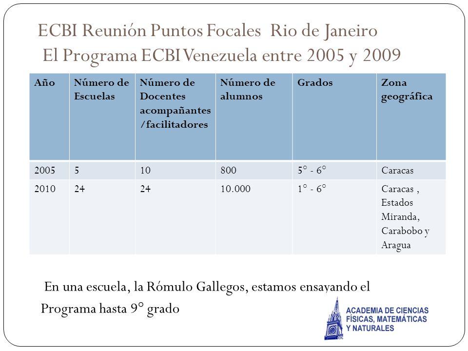 ECBI Reunión Puntos Focales Rio de Janeiro El Programa ECBI Venezuela entre 2005 y 2009 En una escuela, la Rómulo Gallegos, estamos ensayando el Progr