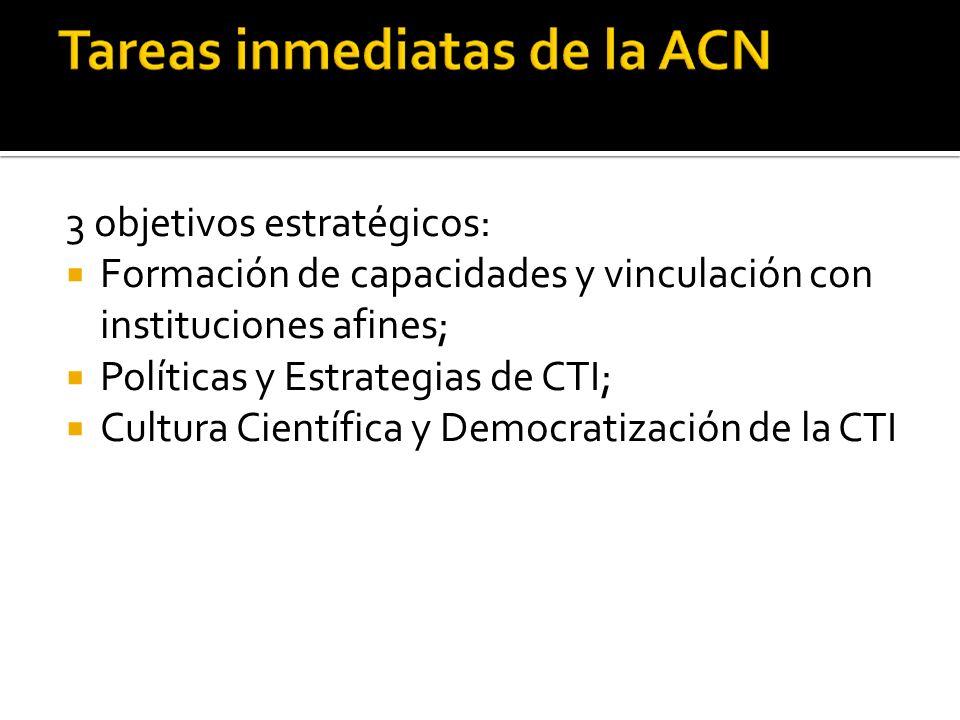 3 objetivos estratégicos: Formación de capacidades y vinculación con instituciones afines; Políticas y Estrategias de CTI; Cultura Científica y Democratización de la CTI
