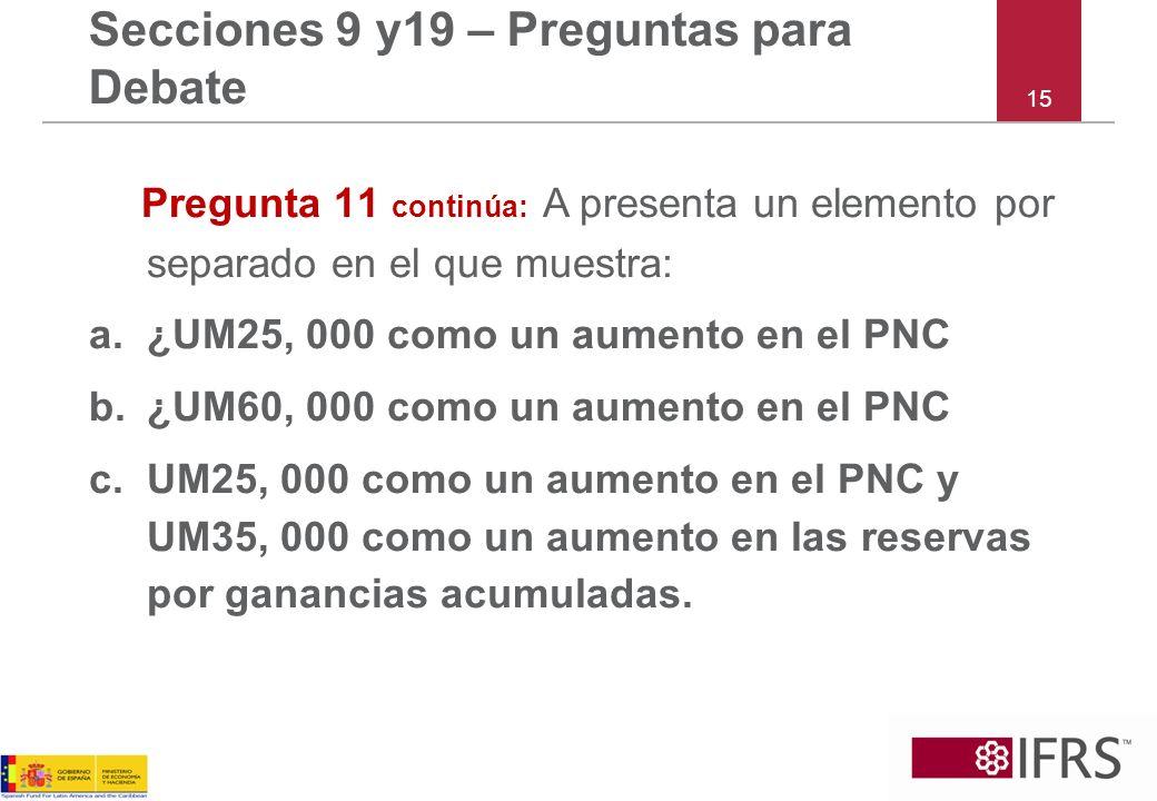 Pregunta 11 continúa: A presenta un elemento por separado en el que muestra: a.¿UM25, 000 como un aumento en el PNC b.¿UM60, 000 como un aumento en el PNC c.UM25, 000 como un aumento en el PNC y UM35, 000 como un aumento en las reservas por ganancias acumuladas.