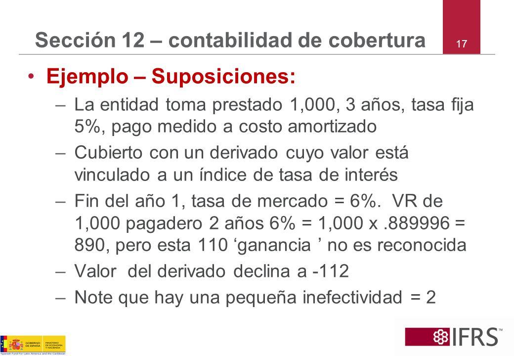 17 Sección 12 – contabilidad de cobertura Ejemplo – Suposiciones: –La entidad toma prestado 1,000, 3 años, tasa fija 5%, pago medido a costo amortizad
