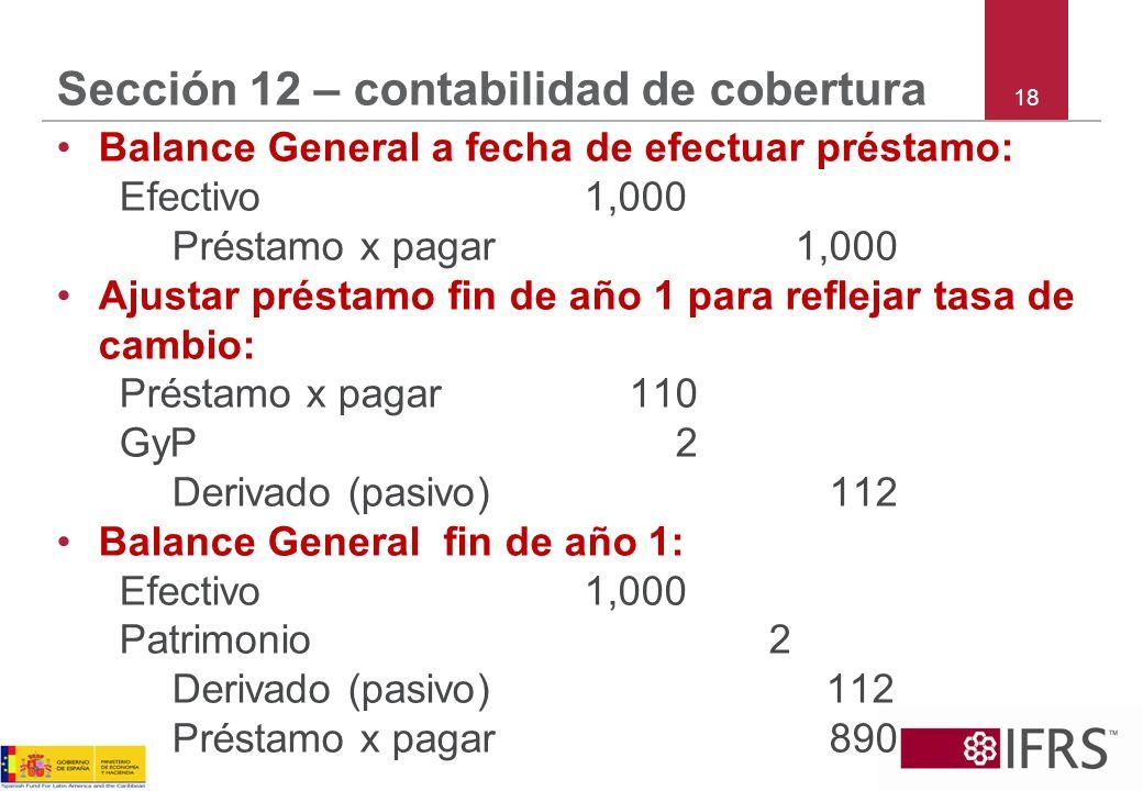 18 Sección 12 – contabilidad de cobertura Balance General a fecha de efectuar préstamo: Efectivo1,000 Préstamo x pagar 1,000 Ajustar préstamo fin de a