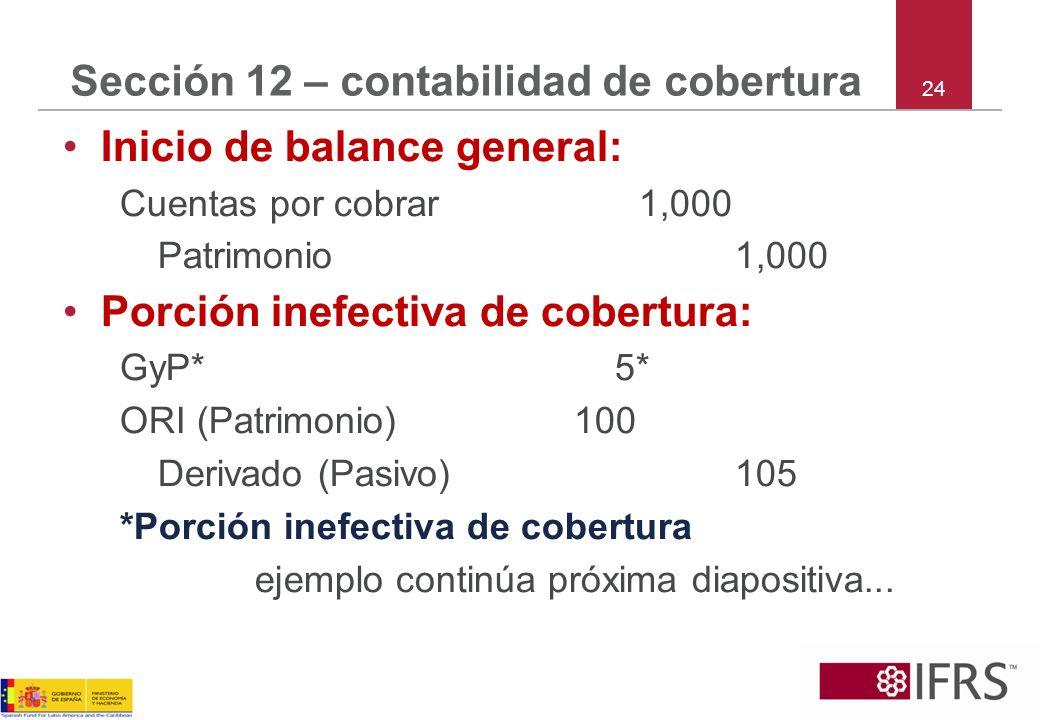 24 Sección 12 – contabilidad de cobertura Inicio de balance general: Cuentas por cobrar1,000 Patrimonio1,000 Porción inefectiva de cobertura: GyP* 5*