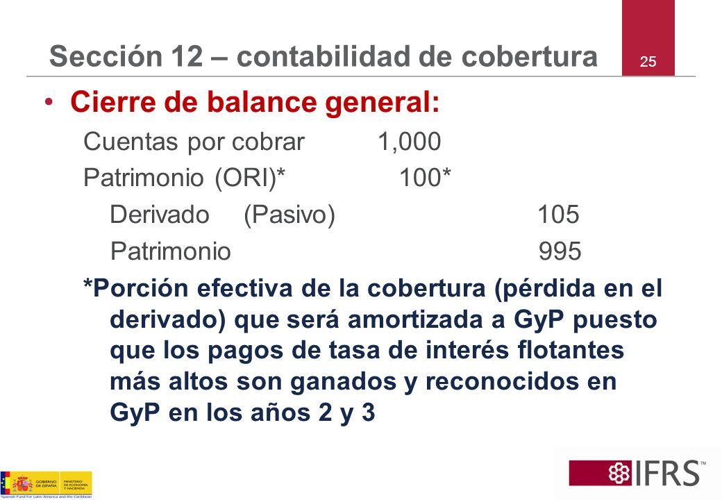 25 Sección 12 – contabilidad de cobertura Cierre de balance general: Cuentas por cobrar1,000 Patrimonio (ORI)* 100* Derivado(Pasivo) 105 Patrimonio 99