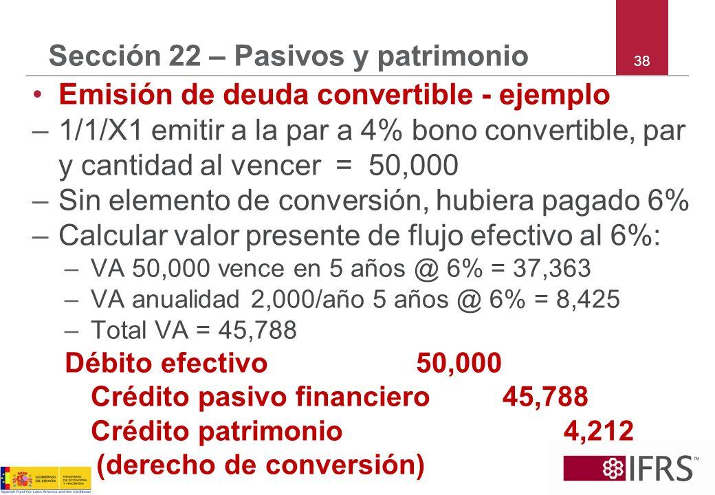 38 Sección 22 – Pasivos y patrimonio Emisión de deuda convertible - ejemplo –1/1/X1 emitir a la par a 4% bono convertible, par y cantidad al vencer =